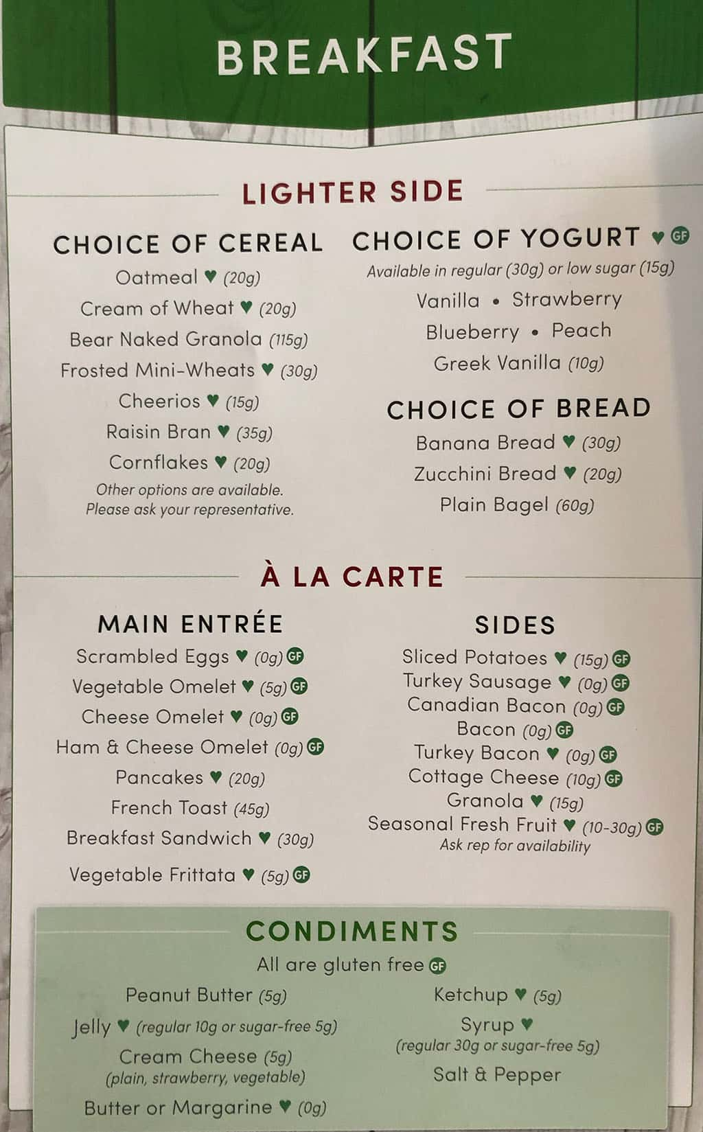 University Of Utah Hospital In Patient menu - breakfast