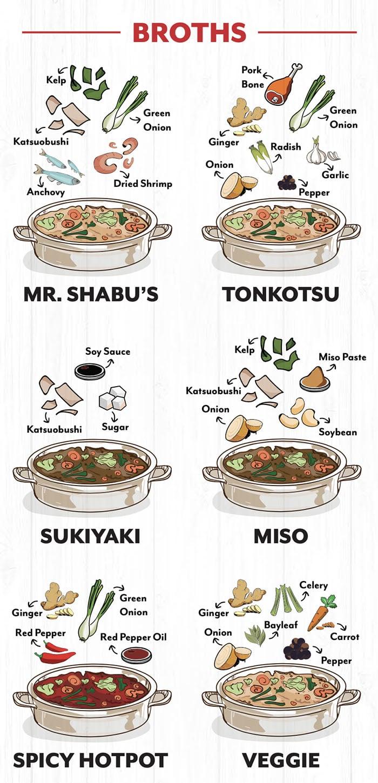 Mr Shabu menu - broths