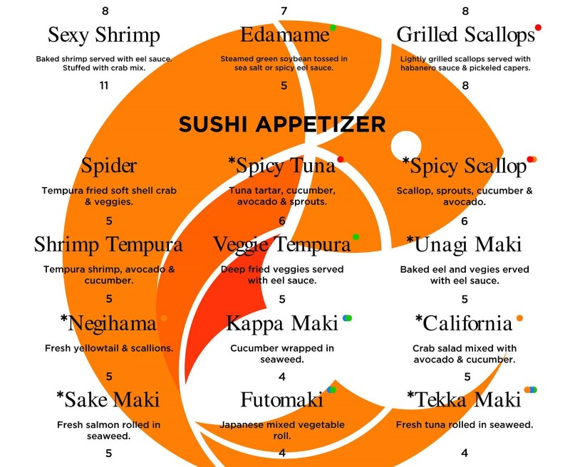 Soy Sushi and Grill menu 2