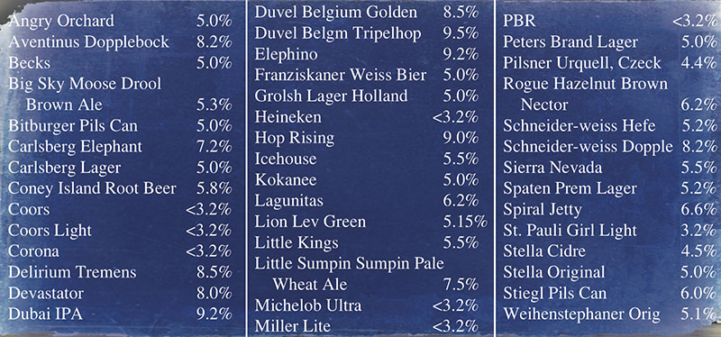 Ice Haus drinks menu - bottled beers