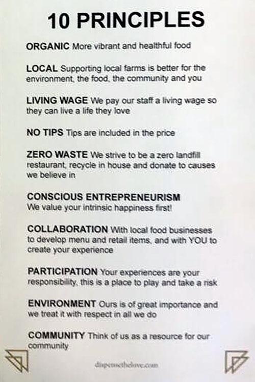 The Dispensary menu - 10 principles
